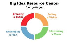 Bonner Big Idea Resource Center